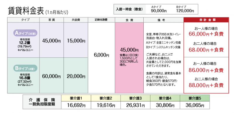 賃貸料金表
